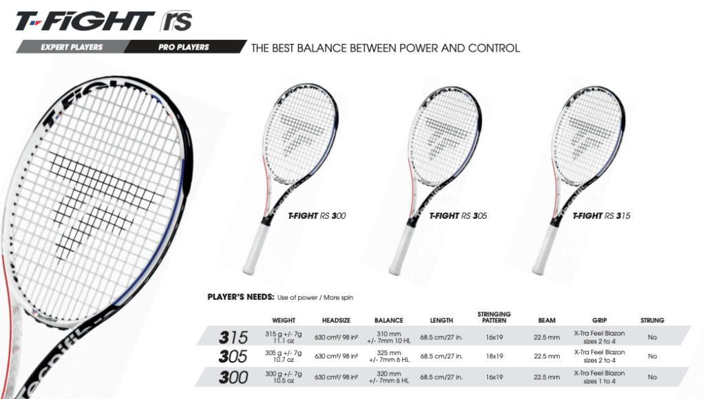 Tecnifibre T-Fight 315 RS 1